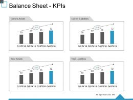 Balance Sheet Kpis Ppt Summary Structure