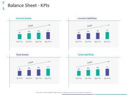 Balance Sheet Kpis Strategic Due Diligence Ppt Powerpoint Presentation File Designs