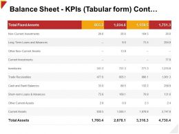 Balance Sheet Kpis Tabular Form Cont Assets Ppt Powerpoint Presentation Gallery