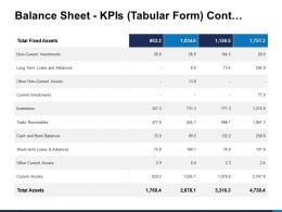 Balance Sheet Kpis Tabular Form Cont Long Term Loans And Advances Ppt Slides