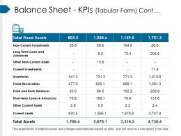 Balance Sheet Kpis Tabular Form Cont Powerpoint Slide Influencers