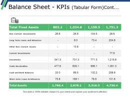 Balance Sheet Kpis Tabular Form Cont Ppt Sample