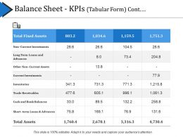 Balance Sheet Kpis Tabular Form Cont Presentation Visual Aids