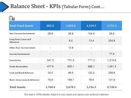 Balance Sheet Kpis Tabular Form Cont Presentation Visual Aids