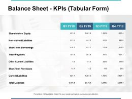 Balance Sheet Kpis Tabular Form Current Liabilities Ppt Powerpoint Presentation File Images