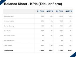 Balance Sheet Kpis Tabular Form Equity Liabilities Ppt Powerpoint Presentation Slides Background