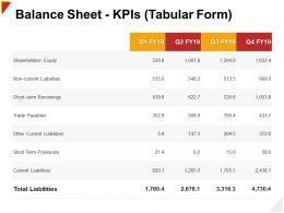Balance Sheet Kpis Tabular Form Equity Ppt Powerpoint Presentation Infographic Template