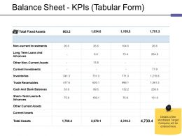 Balance Sheet Kpis Tabular Form Ppt Deck