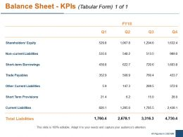 Balance Sheet Kpis Tabular Form Ppt Powerpoint Presentation File Background Designs