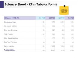 Balance Sheet KPIs Tabular Form Ppt Powerpoint Presentation Icon