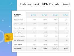 Balance Sheet KPIs Tabular Form Ppt Powerpoint Presentation Template