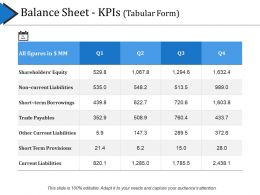 Balance Sheet Kpis Tabular Form Ppt Slides Download