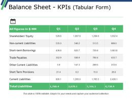 Balance Sheet Kpis Tabular Form Ppt Styles Layout Ideas