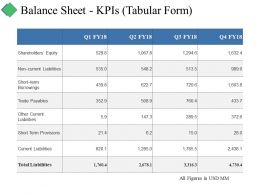 Balance Sheet Kpis Tabular Form Ppt Summary Graphics Example