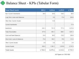 Balance Sheet Kpis Tabular Form Ppt Summary Graphics Pictures