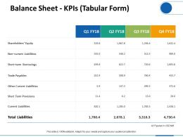Balance Sheet KPIs Tabular Form Ppt Visual Aids Infographic Template
