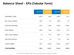 Balance Sheet Kpis Tabular Form Provisions Liabilities Ppt Powerpoint Templates