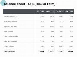 Balance Sheet Kpis Tabular Form Short Term Borrowings Powerpoint Presentation