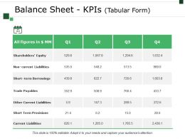 Balance Sheet Kpis Template 1 Powerpoint Slide Deck