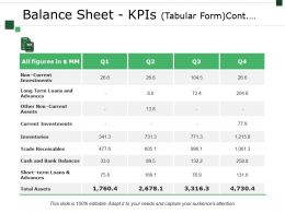 Balance Sheet Kpis Template 3 Powerpoint Presentation