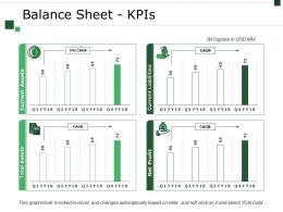Balance Sheet Kpis Template 4 Ppt Design