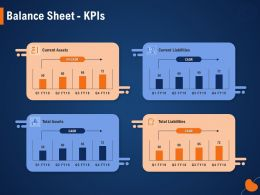 Balance Sheet KPIS Total Assets Ppt Powerpoint Presentation Outline Deck