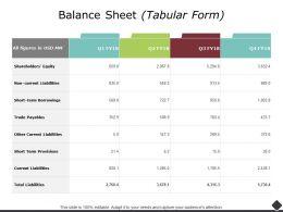 Balance Sheet Liabilities Ppt Powerpoint Presentation Outline Templates