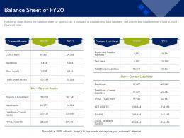 Balance Sheet Of FY20 Member Ppt Powerpoint Presentation Outline Slides