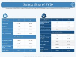 Balance Sheet Of FY20 Total Member Ppt Powerpoint Presentation File Graphics Download