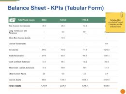 Balance Sheet Ppt Pictures Display