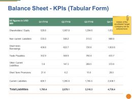 Balance Sheet Ppt Pictures Elements
