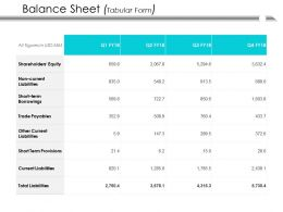Balance Sheet Ppt Powerpoint Presentation Diagram Lists