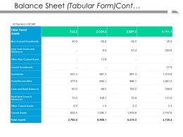 Balance Sheet Ppt Powerpoint Presentation Diagram Templates