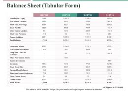 Balance Sheet Ppt Slides Brochure