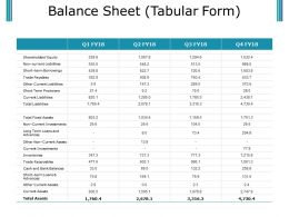 Balance Sheet Presentation Deck