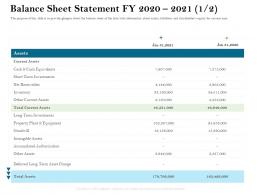 Balance Sheet Statement FY 2020 2021 1 2 Investments Firm Rescue Plan Ppt Powerpoint Presentation