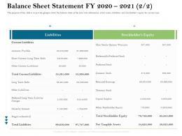 Balance Sheet Statement FY 2020 2021 2 2 Liabilities Firm Rescue Plan Ppt Powerpoint Presentation Summary
