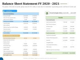 Balance Sheet Statement FY 2020 2021 Business Turnaround Plan Ppt Guidelines