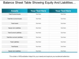 Balance Sheet Table Showing Equity And Liabilities Current Assets