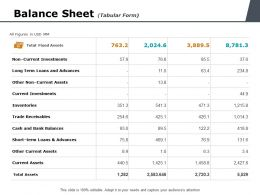 balance_sheet_tabular_form_financial_ppt_powerpoint_presentation_pictures_Slide01