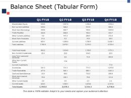 Balance Sheet Tabular Form Ppt Slides Backgrounds