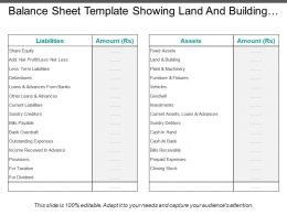 Balance Sheet Template Showing Land And Building Loans Advances