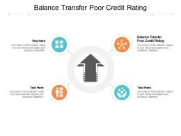Balance Transfer Poor Credit Rating Ppt Powerpoint Presentation Layouts Mockup Cpb