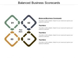 Balanced Business Scorecards Ppt Powerpoint Presentation Diagram Lists Cpb