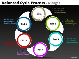 Balanced Cycle flow Process 4