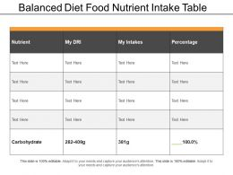 Balanced Diet Food Nutrient Intake Table