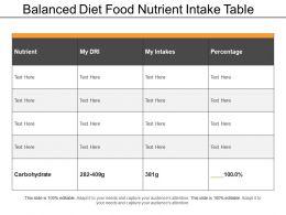 Balanced Diet Food Nutrient Intake Table