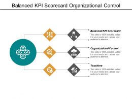 Balanced Kpi Scorecard Organizational Control Management Systems Project Cpb