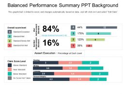 Balanced Performance Summary Ppt Background
