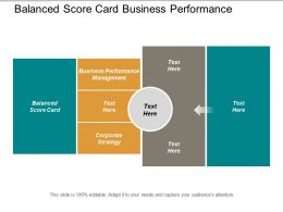 Balanced Score Card Business Performance Management Corporate Strategy Cpb